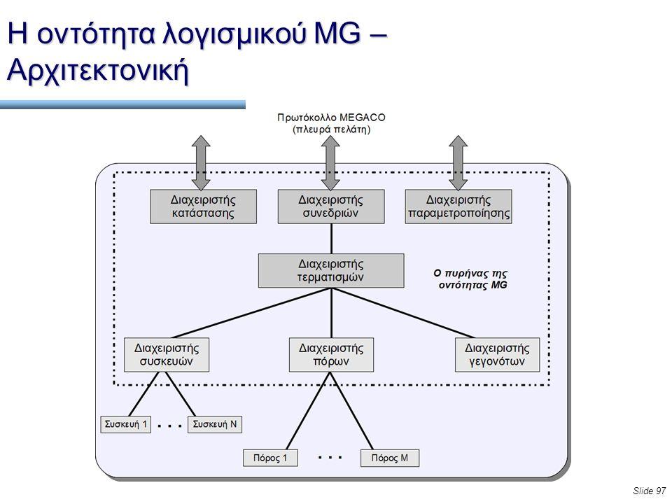 Slide 97 Η οντότητα λογισμικού MG – Αρχιτεκτονική