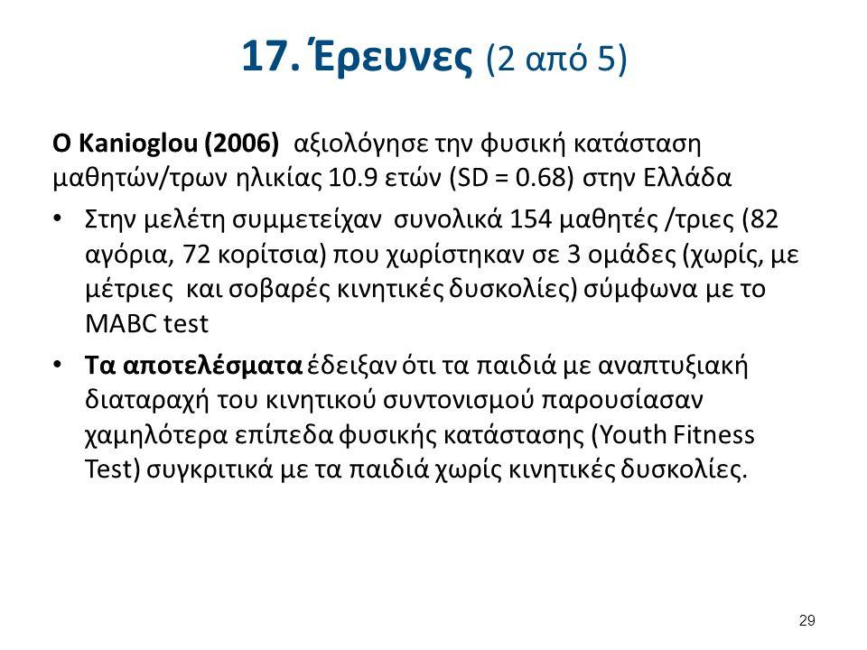 17. Έρευνες (2 από 5) O Kanioglou (2006) αξιολόγησε την φυσική κατάσταση μαθητών/τρων ηλικίας 10.9 ετών (SD = 0.68) στην Ελλάδα Στην μελέτη συμμετείχα
