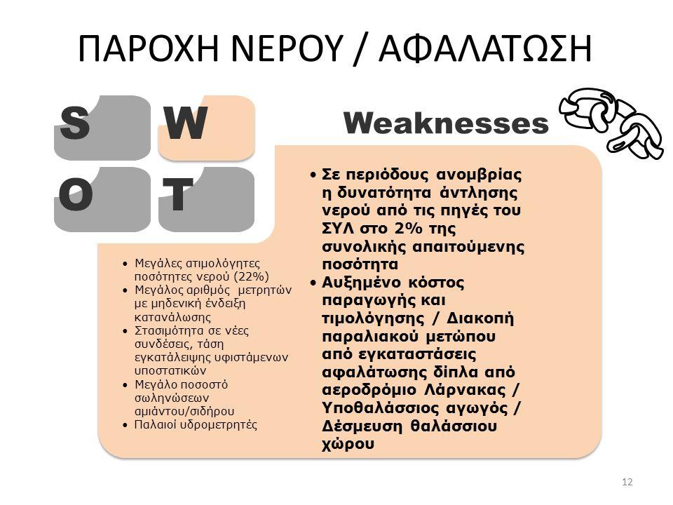 ΠΑΡΟΧΗ ΝΕΡΟΥ / ΑΦΑΛΑΤΩΣΗ SW OT Weaknesses Σε περιόδους ανομβρίας η δυνατότητα άντλησης νερού από τις πηγές του ΣΥΛ στο 2% της συνολικής απαιτούμενης ποσότητα Αυξημένο κόστος παραγωγής και τιμολόγησης / Διακοπή παραλιακού μετώπου από εγκαταστάσεις αφαλάτωσης δίπλα από αεροδρόμιο Λάρνακας / Υποθαλάσσιος αγωγός / Δέσμευση θαλάσσιου χώρου Μεγάλες ατιμολόγητες ποσότητες νερού (22%) Μεγάλος αριθμός μετρητών με μηδενική ένδειξη κατανάλωσης Στασιμότητα σε νέες συνδέσεις, τάση εγκατάλειψης υφιστάμενων υποστατικών Μεγάλο ποσοστό σωληνώσεων αμιάντου/σιδήρου Παλαιοί υδρομετρητές 12