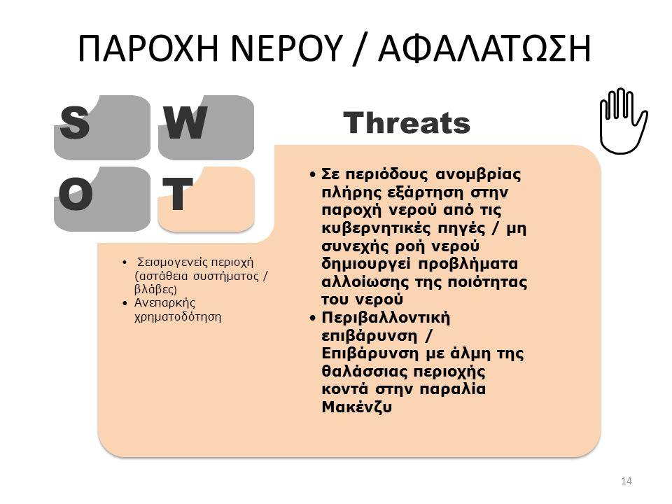 ΠΑΡΟΧΗ ΝΕΡΟΥ / ΑΦΑΛΑΤΩΣΗ SW OT Threats Σε περιόδους ανομβρίας πλήρης εξάρτηση στην παροχή νερού από τις κυβερνητικές πηγές / μη συνεχής ροή νερού δημιουργεί προβλήματα αλλοίωσης της ποιότητας του νερού Περιβαλλοντική επιβάρυνση / Επιβάρυνση με άλμη της θαλάσσιας περιοχής κοντά στην παραλία Μακένζυ Σεισμογενείς περιοχή (αστάθεια συστήματος / βλάβες ) Ανεπαρκής χρηματοδότηση 14