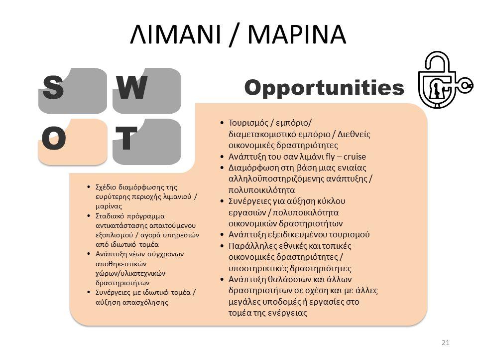 ΛΙΜΑΝΙ / ΜΑΡΙΝΑ SW OT Opportunities Τουρισμός / εμπόριο/ διαμετακομιστικό εμπόριο / Διεθνείς οικονομικές δραστηριότητες Ανάπτυξη του σαν λιμάνι fly – cruise Διαμόρφωση στη βάση μιας ενιαίας αλληλοϋποστηριζόμενης ανάπτυξης / πολυποικιλότητα Συνέργειες για αύξηση κύκλου εργασιών / πολυποικιλότητα οικονομικών δραστηριοτήτων Ανάπτυξη εξειδικευμένου τουρισμού Παράλληλες εθνικές και τοπικές οικονομικές δραστηριότητες / υποστηρικτικές δραστηριότητες Ανάπτυξη θαλάσσιων και άλλων δραστηριοτήτων σε σχέση και με άλλες μεγάλες υποδομές ή εργασίες στο τομέα της ενέργειας Σχέδιο διαμόρφωσης της ευρύτερης περιοχής λιμανιού / μαρίνας Σταδιακό πρόγραμμα αντικατάστασης απαιτούμενου εξοπλισμού / αγορά υπηρεσιών από ιδιωτικό τομέα Ανάπτυξη νέων σύγχρονων αποθηκευτικών χώρων/υλικοτεχνικών δραστηριοτήτων Συνέργειες με ιδιωτικό τομέα / αύξηση απασχόλησης 21