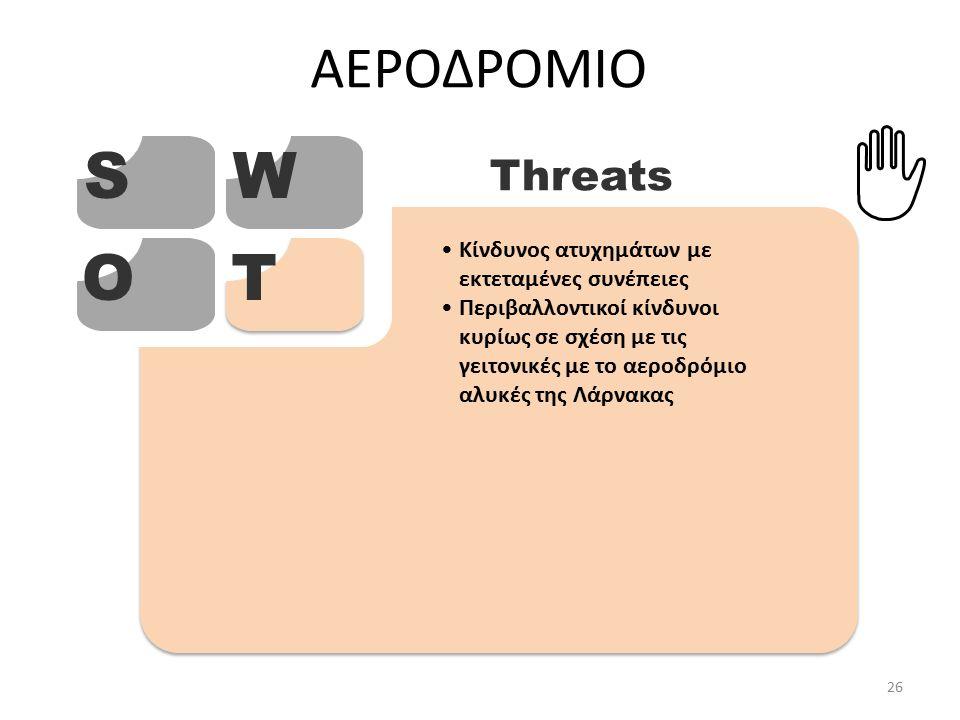 ΑΕΡΟΔΡΟΜΙΟ SW OT Threats Κίνδυνος ατυχημάτων με εκτεταμένες συνέπειες Περιβαλλοντικοί κίνδυνοι κυρίως σε σχέση με τις γειτονικές με το αεροδρόμιο αλυκές της Λάρνακας 26