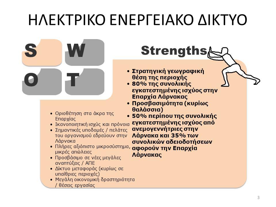 ΑΕΡΟΔΡΟΜΙΟ SW OT Weaknesses Η οριοθέτηση του διακόπτει το παραλιακό μέτωπο σε μια περιοχή με έντονη ψυχαγωγική δραστηριότητα / επισκεψημότητα Εφάπτεται των αλυκών Ζώνες ασφαλείας / περιορισμός ανάπτυξης / Οχληρία (θόρυβος) Αχρησιμοποίητος χώρος (κενός ή κατειλημμένος χώρος με παλαιότερες κατασκευές) Μικρές αποθηκευτικές εγκαταστάσεις Περιορισμένες ως ανύπαρκτες παράλληλες και παράπλευρες οικονομικές δραστηριότητες Ανεπαρκές εξοπλισμός συστημάτων καθοδήγησης των αεροσκαφών σε περιπτώσεις κακών καιρικών συνθηκών (κυρίως λόγω ορατότητας) 24