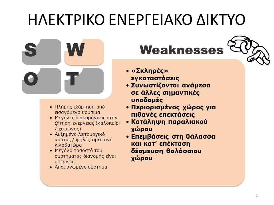 ΗΛΕΚΤΡΙΚΟ ΕΝΕΡΓΕΙΑΚΟ ΔΙΚΤΥΟ SW OT Weaknesses «Σκληρές» εγκαταστάσεις Συνωστίζονται ανάμεσα σε άλλες σημαντικές υποδομές Περιορισμένος χώρος για πιθανές επεκτάσεις Κατάληψη παραλιακού χώρου Επεμβάσεις στη θάλασσα και κατ' επέκταση δέσμευση θαλάσσιου χώρου Πλήρης εξάρτηση από εισαγόμενα καύσιμα Μεγάλες διακυμάνσεις στην ζήτηση ενέργειας (καλοκαίρι / χειμώνας) Αυξημένο λειτουργικό κόστος / ψηλές τιμές ανά κιλοβατώρα Μεγάλο ποσοστό του συστήματος διανομής είναι υπέργειο Απομονωμένο σύστημα 4