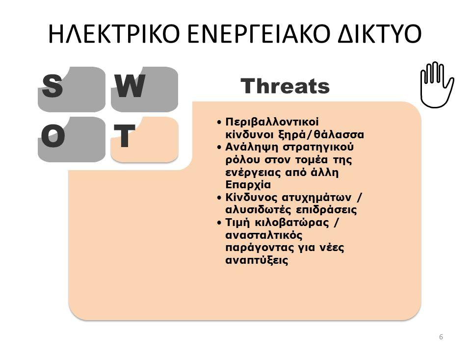 SW OT Strengths Ολοκληρωμένο δίκτυο Υπόγειοποιημένο δίκτυο στο εμπορικό κέντρο της πόλης Εγκατάσταση υπόγειου δικτύου σε νέες κυρίως αναπτύξεις Προσβασιμότητα / Αμεσότητα σύνδεσης Αξιόπιστο σύστημα τηλεφωνικής επικοινωνίας Καθολική λήψη σήματος κινητής τηλεφωνίας σε όλη την πόλη Συνεχής αναβάθμιση υπηρεσιών/χρήση νέων τεχνολογιών Άμεση τεχνική υποστήριξη/εγκατάσταση /αποκατάσταση βλαβών Δωρεάν ασύρματη διαδικτυακή σύνδεση σε χώρους όπως η Λ.
