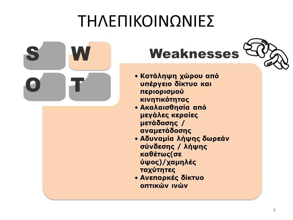 SW OT Weaknesses Κατάληψη χώρου από υπέργειο δίκτυο και περιορισμού κινητικότητας Ακαλαισθησία από μεγάλες κεραίες μετάδοσης / αναμετάδοσης Αδυναμία λήψης δωρεάν σύνδεσης / λήψης καθέτως(σε ύψος)/χαμηλές ταχύτητες Ανεπαρκές δίκτυο οπτικών ινών 8