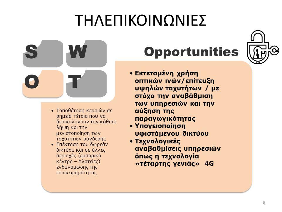 ΤΗΛΕΠΙΚΟΙΝΩΝΙΕΣ SW OT Opportunities Εκτεταμένη χρήση οπτικών ινών/επίτευξη υψηλών ταχυτήτων / με στόχο την αναβάθμιση των υπηρεσιών και την αύξηση της παραγωγικότητας Υπογειοποίηση υφιστάμενου δικτύου Τεχνολογικές αναβαθμίσεις υπηρεσιών όπως η τεχνολογία «τέταρτης γενιάς» 4G Τοποθέτηση κεραιών σε σημεία τέτοια που να διευκολύνουν την κάθετη λήψη και την μεγιστοποίηση των ταχυτήτων σύνδεσης Επέκταση του δωρεάν δικτύου και σε άλλες περιοχές (εμπορικό κέντρο – πλατείες) ενδυνάμωσης της επισκεψημότητας 9