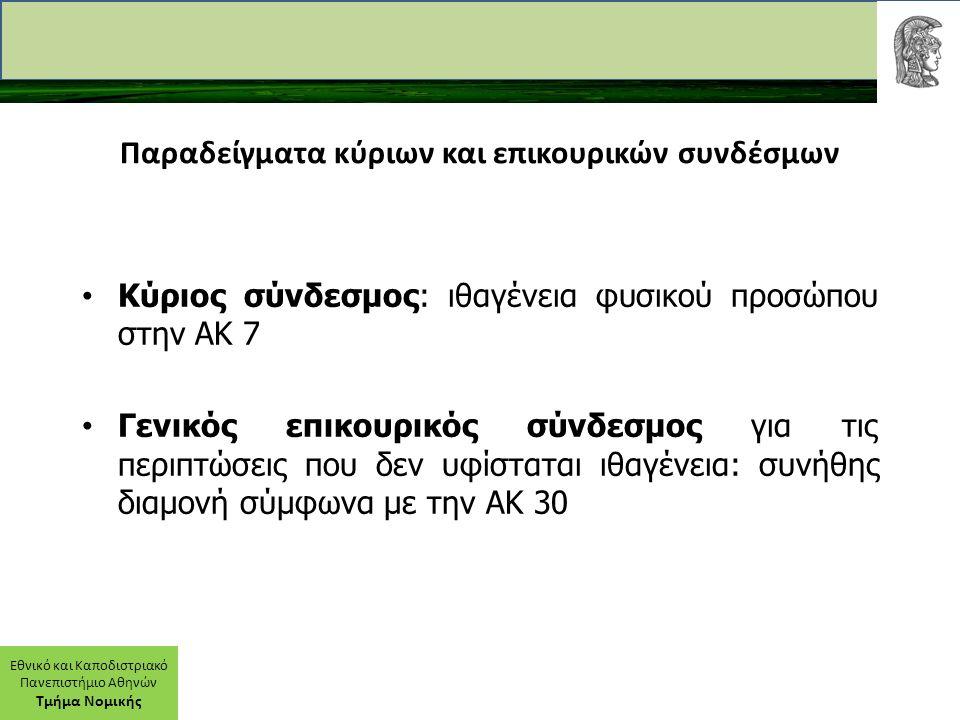 Εθνικό και Καποδιστριακό Πανεπιστήμιο Αθηνών Τμήμα Νομικής Παραδείγματα κύριων και επικουρικών συνδέσμων Κύριος σύνδεσμος: ιθαγένεια φυσικού προσώπου στην ΑΚ 7 Γενικός επικουρικός σύνδεσμος για τις περιπτώσεις που δεν υφίσταται ιθαγένεια: συνήθης διαμονή σύμφωνα με την ΑΚ 30