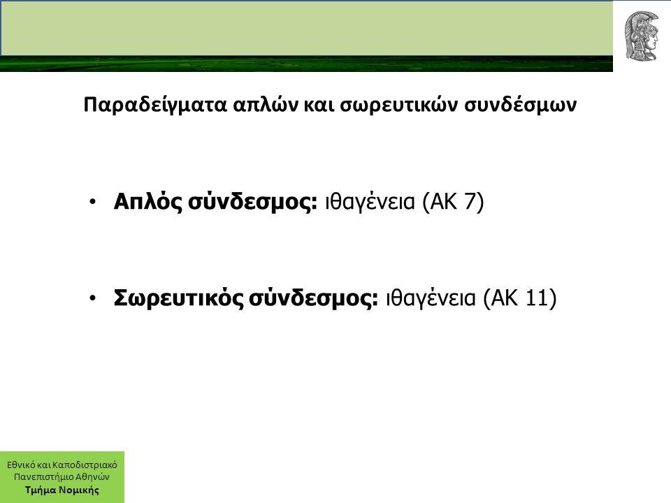 Εθνικό και Καποδιστριακό Πανεπιστήμιο Αθηνών Τμήμα Νομικής Παραδείγματα απλών και σωρευτικών συνδέσμων Απλός σύνδεσμος: ιθαγένεια (ΑΚ 7) Σωρευτικός σύνδεσμος: ιθαγένεια (ΑΚ 11)