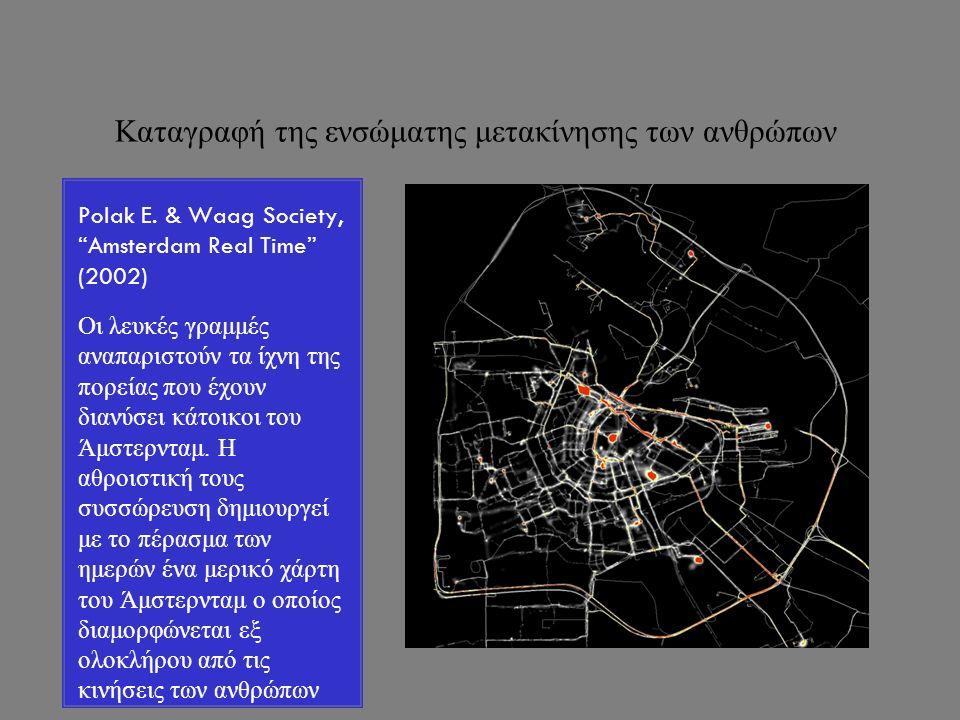 Καταγραφή της ενσώματης μετακίνησης των ανθρώπων Polak E.