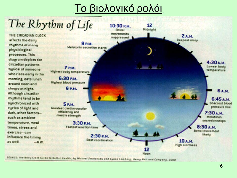 7 Επίδραση της υπερφαγίας στο βιολογικό ρολόι Η υπερφαγία μεταβάλλει το μηχανισμό του ρολογιού του σώματος και αλλάζει το χρονοδιάγραμμα των εσωτερικών σημάτων, συμπεριλαμβανομένου και του ελέγχου της όρεξης.