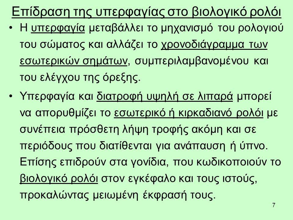8 Ο ΦΑΥΛΟΣ ΚΥΚΛΟΣ ΤΗΣ ΥΠΕΡΦΑΓΙΑΣ (Koob and Le Moal, 2001)