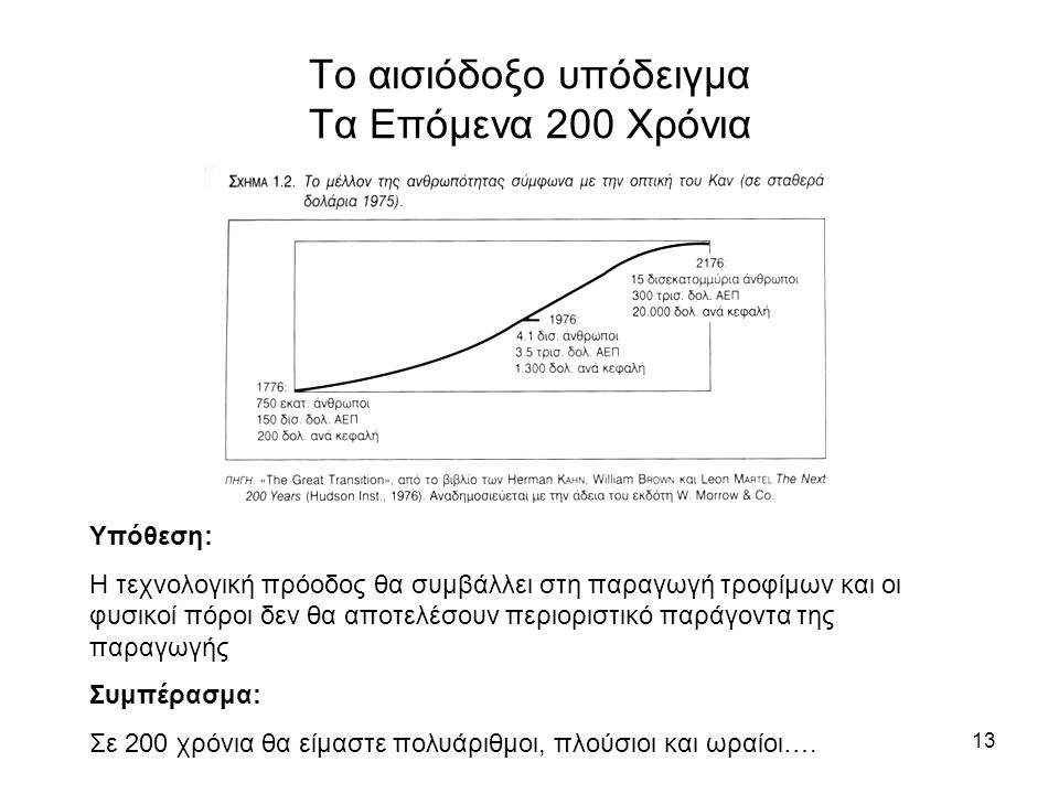 13 Το αισιόδοξο υπόδειγμα Τα Επόμενα 200 Χρόνια Υπόθεση: Η τεχνολογική πρόοδος θα συμβάλλει στη παραγωγή τροφίμων και οι φυσικοί πόροι δεν θα αποτελέσουν περιοριστικό παράγοντα της παραγωγής Συμπέρασμα: Σε 200 χρόνια θα είμαστε πολυάριθμοι, πλούσιοι και ωραίοι….