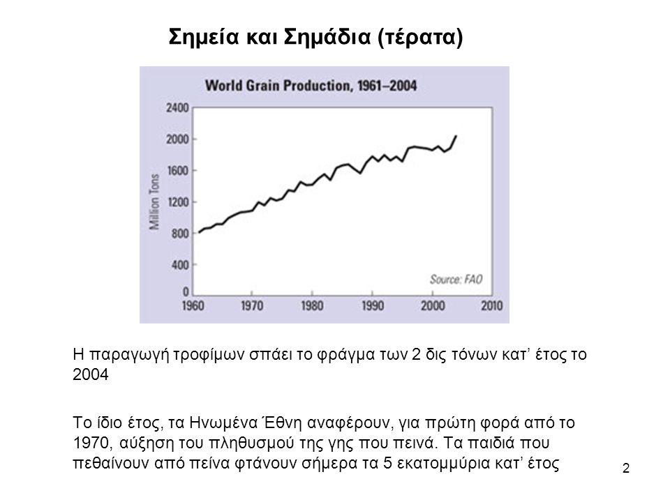 2 Η παραγωγή τροφίμων σπάει το φράγμα των 2 δις τόνων κατ' έτος το 2004 Τo ίδιο έτος, τα Ηνωμένα Έθνη αναφέρουν, για πρώτη φορά από το 1970, αύξηση του πληθυσμού της γης που πεινά.