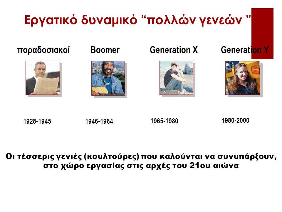 Οι τέσσερις γενιές (κουλτούρες) που καλούνται να συνυπάρξουν, στο χώρο εργασίας στις αρχές του 21ου αιώνα Εργατικό δυναμικό πολλών γενεών παραδοσιακοίBoomerGeneration XGeneration Y 1928-19451946-1964 1965-1980 1980-2000
