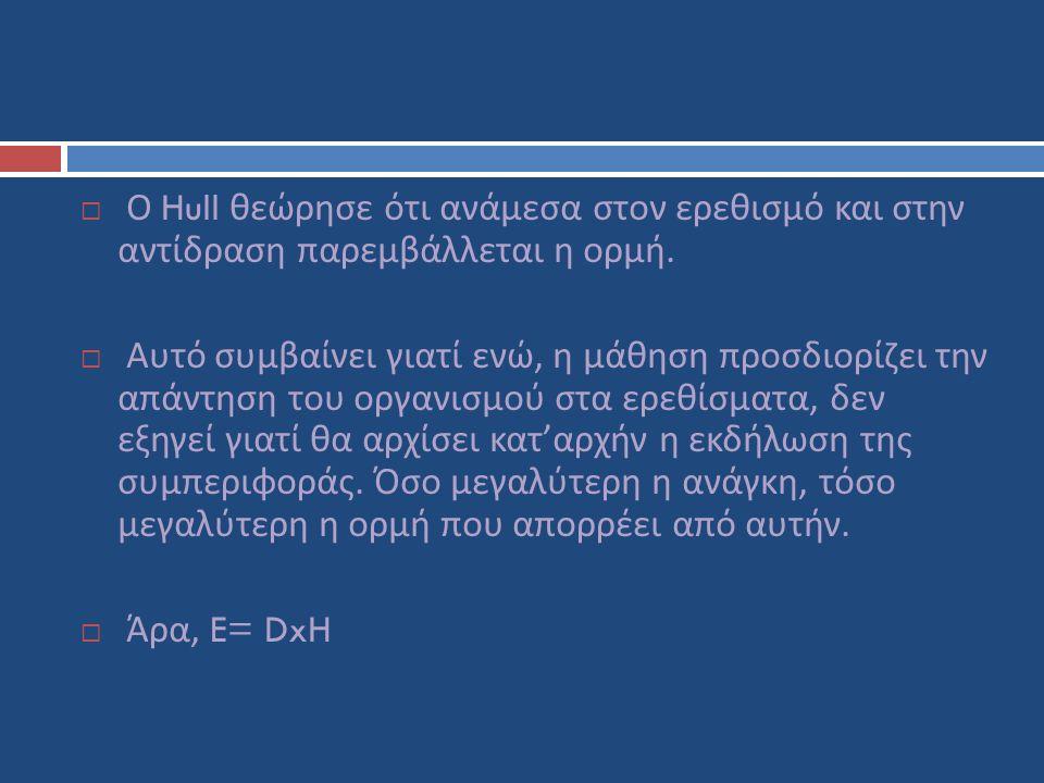  Ο Hull θεώρησε ότι ανάμεσα στον ερεθισμό και στην αντίδραση παρεμβάλλεται η ορμή.
