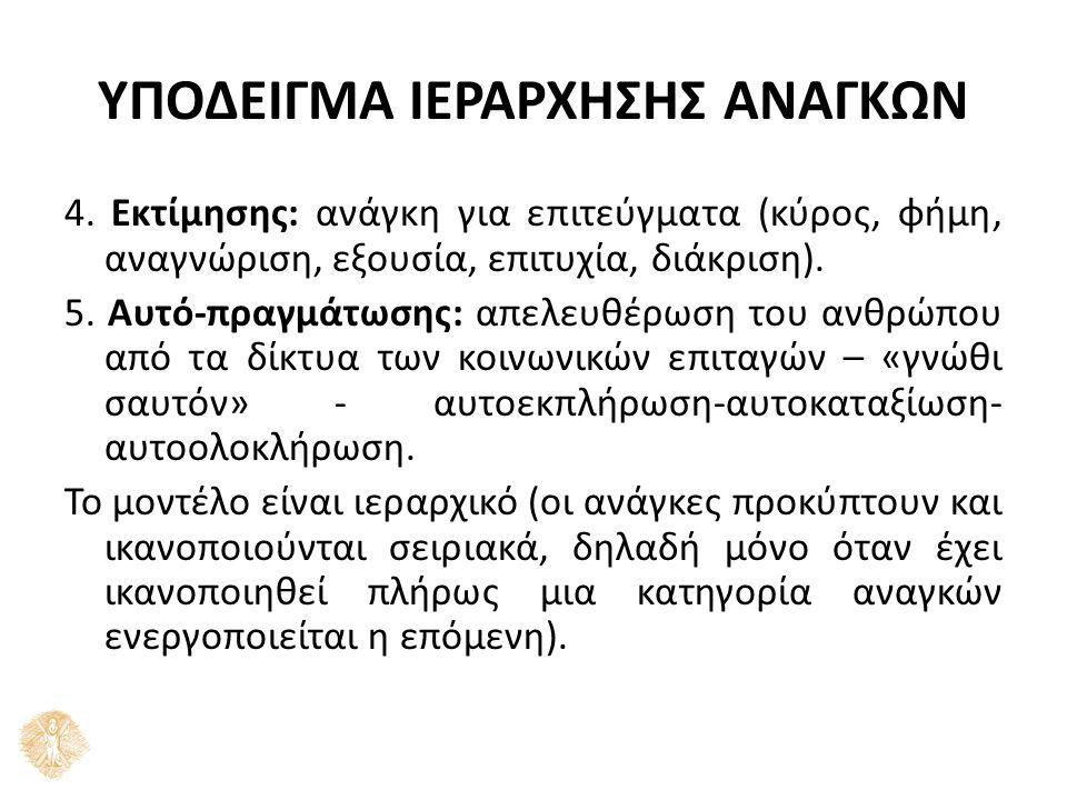 ΥΠΟΔΕΙΓΜΑ ΙΕΡΑΡΧΗΣΗΣ ΑΝΑΓΚΩΝ 4.