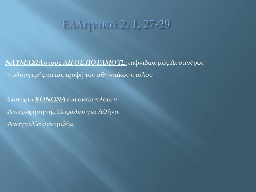 ΝΑΥΜΑΧΙΑ στους ΑΙΓΟΣ ΠΟΤΑΜΟΥΣ: αιφνιδιασμός Λυσάνδρου -> ολοσχερής καταστροφή του αθηναϊκού στόλου -Σωτηρία ΚΟΝΩΝΑ και οκτώ πλοίων -Αναχώρηση της Παρά
