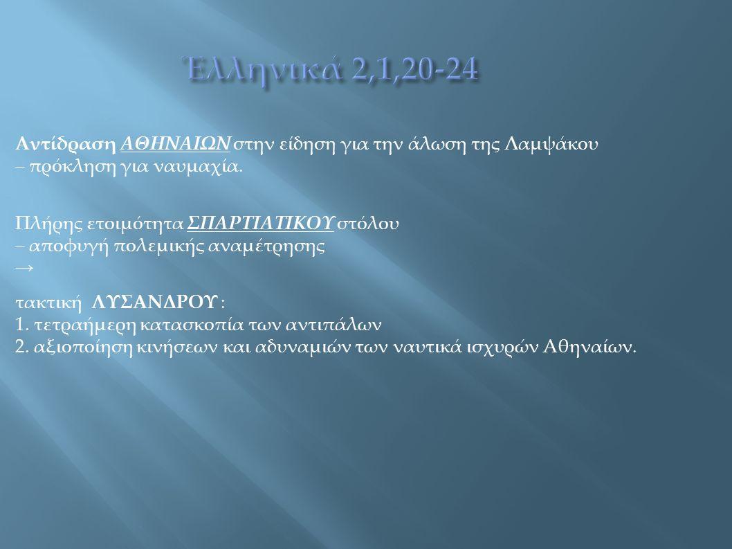 ΑΘΗΝΑΙΟΙ : 1.Αγκυροβολούν στον Ελαιούντα της Θρακικής Χερσονήσου ακολουθώντας τους Λακεδαιμονίους.