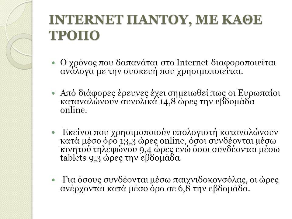 INTERNET ΠΑΝΤΟΥ, ΜΕ ΚΑΘΕ ΤΡΟΠΟ Ο χρόνος που δαπανάται στο Internet διαφοροποιείται ανάλογα με την συσκευή που χρησιμοποιείται.