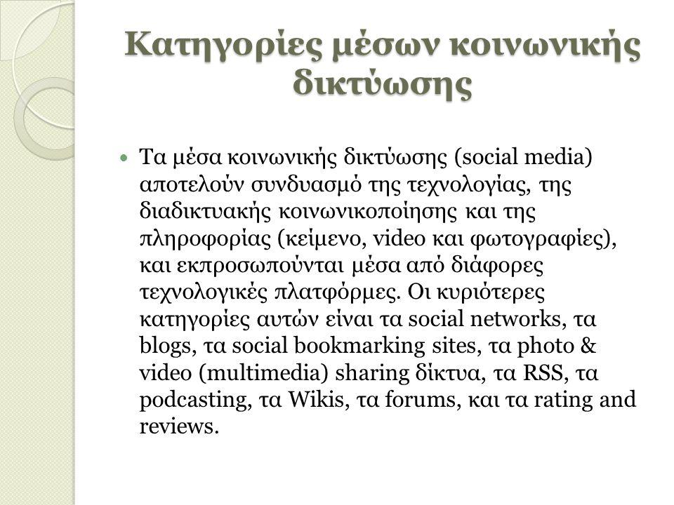 Κατηγορίες μέσων κοινωνικής δικτύωσης Τα μέσα κοινωνικής δικτύωσης (social media) αποτελούν συνδυασμό της τεχνολογίας, της διαδικτυακής κοινωνικοποίησης και της πληροφορίας (κείμενο, video και φωτογραφίες), και εκπροσωπούνται μέσα από διάφορες τεχνολογικές πλατφόρμες.