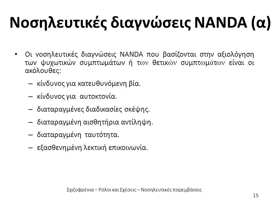 Νοσηλευτικές διαγνώσεις NANDA (α) Οι νοσηλευτικές διαγνώσεις NANDA που βασίζονται στην αξιολόγηση των ψυχωτικών συμπτωμάτων ή τ ων θετικ ών συμπτ ω μ ά τ ων είναι οι ακόλουθες: – κίνδυνος για κατευθυνόμενη βία.