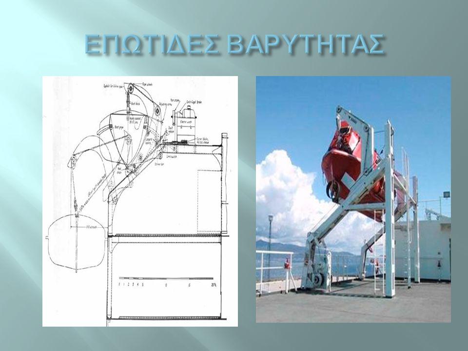  Απλά. Με σχοινί αβύθιστο 30 μέτρων (1 σε κάθε πλευρά του πλοίου ).