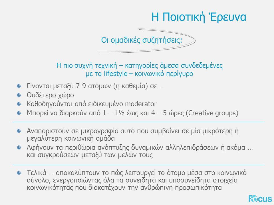Η Ποιοτική Έρευνα Γίνονται μεταξύ 7-9 ατόμων (η καθεμία) σε … Ουδέτερο χώρο Καθοδηγούνται από ειδικευμένο moderator Μπορεί να διαρκούν από 1 – 1½ έως και 4 – 5 ώρες (Creative groups) Αναπαριστούν σε μικρογραφία αυτό που συμβαίνει σε μία μικρότερη ή μεγαλύτερη κοινωνική ομάδα Αφήνουν τα περιθώρια ανάπτυξης δυναμικών αλληλεπιδράσεων ή ακόμα … και συγκρούσεων μεταξύ των μελών τους Τελικά … αποκαλύπτουν το πώς λειτουργεί το άτομο μέσα στο κοινωνικό σύνολο, ενεργοποιώντας όλα τα συνειδητά και υποσυνείδητα στοιχεία κοινωνικότητας που διακατέχουν την ανθρώπινη προσωπικότητα Οι ομαδικές συζητήσεις: Η πιο συχνή τεχνική – κατηγορίες άμεσα συνδεδεμένες με το lifestyle – κοινωνικό περίγυρο