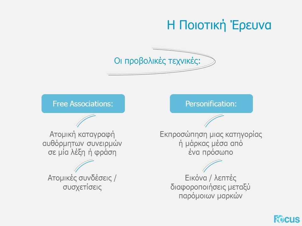 Η Ποιοτική Έρευνα Οι προβολικές τεχνικές: Free Associations: Ατομική καταγραφή αυθόρμητων συνειρμών σε μία λέξη ή φράση Ατομικές συνδέσεις / συσχετίσεις Personification: Εκπροσώπηση μιας κατηγορίας ή μάρκας μέσα από ένα πρόσωπο Εικόνα / λεπτές διαφοροποιήσεις μεταξύ παρόμοιων μαρκών