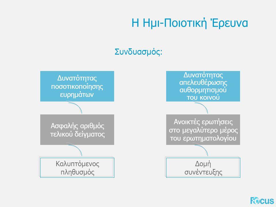 Η Ποιοτική Έρευνα Οι πιο κλασικές πληροφορίες που λαμβάνονται σχετικά με την αγορά και την κατηγορία είναι: Αντιλαμβανόμενη κατηγοριοποίηση της αγοράς Χαρτογράφηση / mapping της αγοράς Διαδικασία και κριτήρια επιλογής μαρκών Ιδανικό προϊόν (Segment – μάρκα) Εικόνα υπαρχουσών μαρκών
