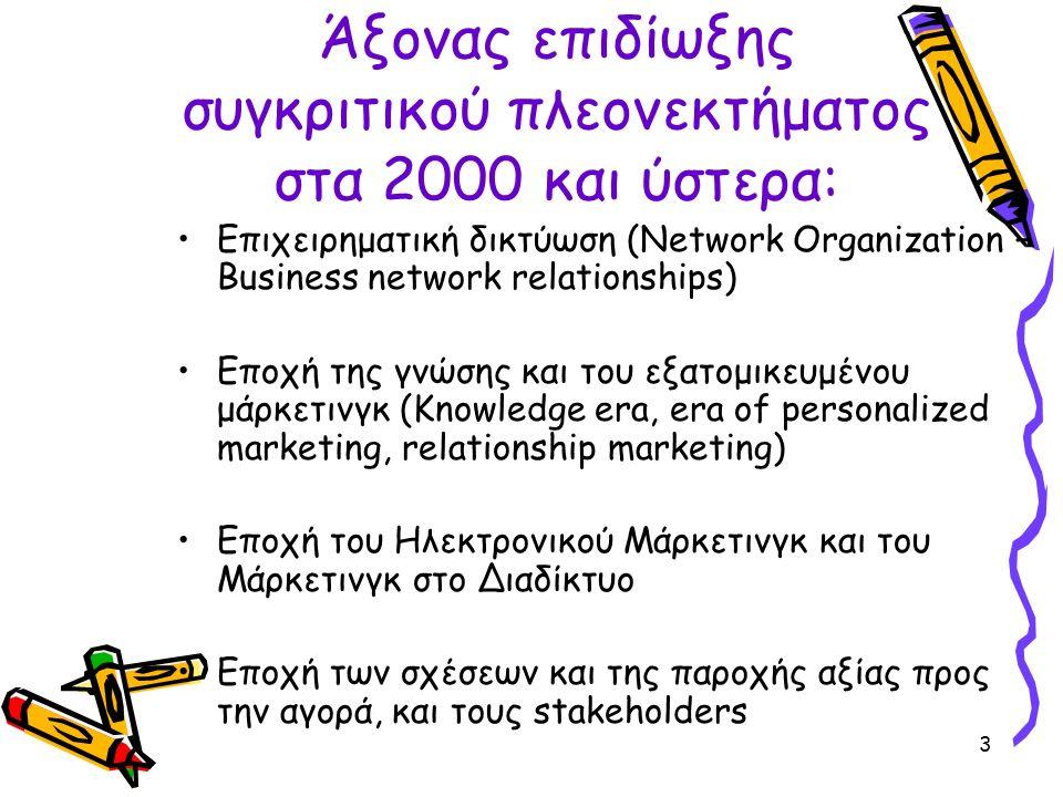 Άξονας επιδίωξης συγκριτικού πλεονεκτήματος στα 2000 και ύστερα: Επιχειρηματική δικτύωση (Network Organization – Business network relationships) Εποχή της γνώσης και του εξατομικευμένου μάρκετινγκ (Knowledge era, era of personalized marketing, relationship marketing) Εποχή του Ηλεκτρονικού Μάρκετινγκ και του Μάρκετινγκ στο Διαδίκτυο Εποχή των σχέσεων και της παροχής αξίας προς την αγορά, και τους stakeholders 3