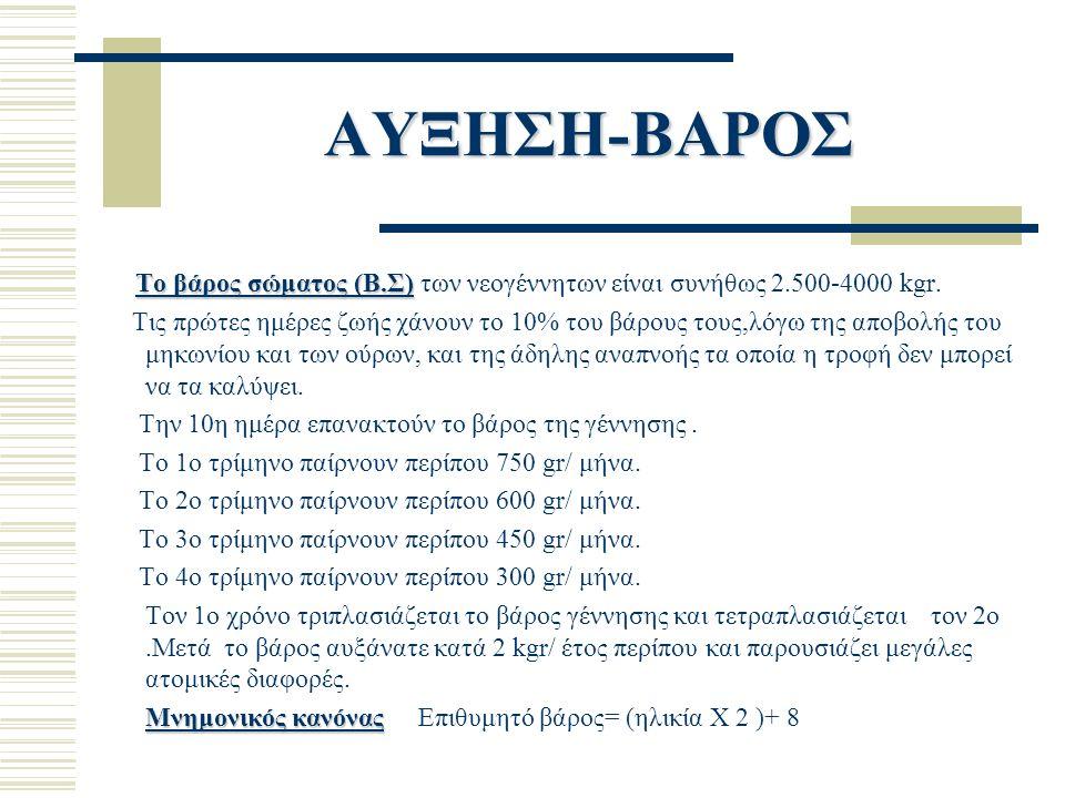 ΑΥΞΗΣΗ-ΒΑΡΟΣ Το βάρος σώματος (Β.Σ) Το βάρος σώματος (Β.Σ) των νεογέννητων είναι συνήθως 2.500-4000 kgr.