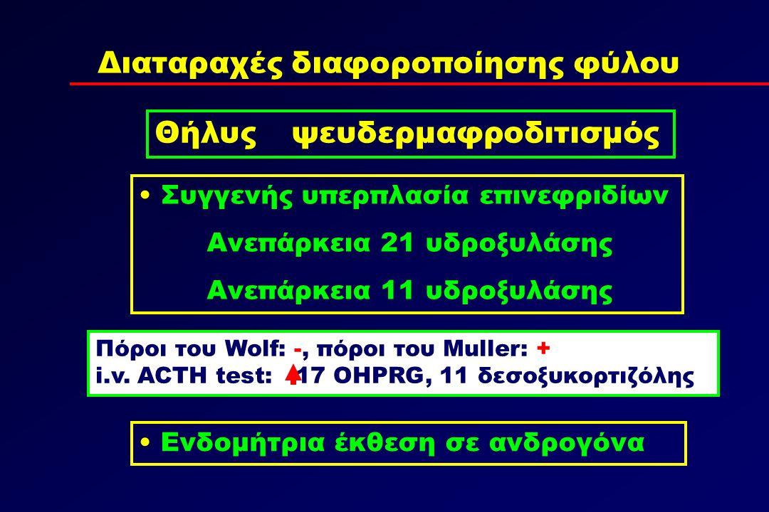 Διαταραχές διαφοροποίησης φύλου Θήλυς ψευδερμαφροδιτισμός Συγγενής υπερπλασία επινεφριδίων Ανεπάρκεια 21 υδροξυλάσης Ανεπάρκεια 11 υδροξυλάσης Πόροι του Wolf: -, πόροι του Muller: + i.v.
