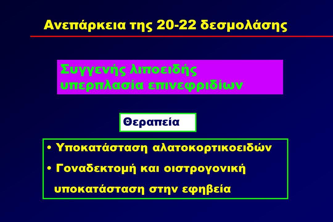 Θεραπεία Υποκατάσταση αλατοκορτικοειδών Γοναδεκτομή και οιστρογονική υποκατάσταση στην εφηβεία Ανεπάρκεια της 20-22 δεσμολάσης Συγγενής λιποειδής υπερπλασία επινεφριδίων