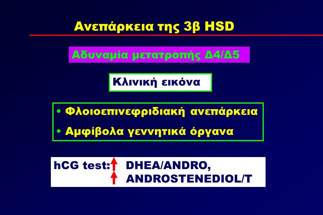 Ανεπάρκεια της 3β HSD Αδυναμία μετατροπής Δ4/Δ5 Κλινική εικόνα Φλοιοεπινεφριδιακή ανεπάρκεια Αμφίβολα γεννητικά όργανα hCG test: DHEA/ANDRO, ANDROSTENEDIOL/T