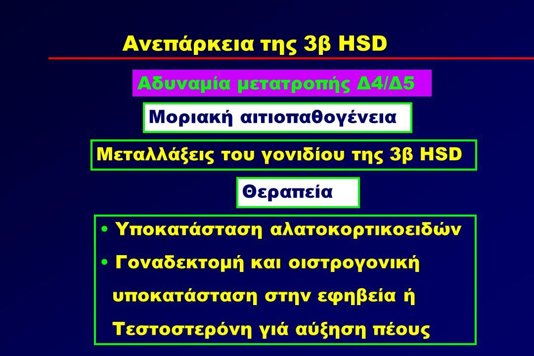 Θεραπεία Υποκατάσταση αλατοκορτικοειδών Γοναδεκτομή και οιστρογονική υποκατάσταση στην εφηβεία ή Τεστοστερόνη γιά αύξηση πέους Μοριακή αιτιοπαθογένεια Μεταλλάξεις του γονιδίου της 3β HSD Ανεπάρκεια της 3β HSD Αδυναμία μετατροπής Δ4/Δ5