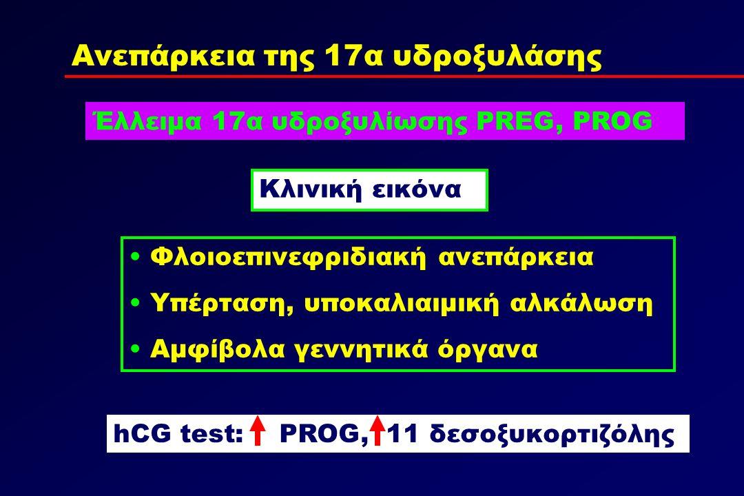Ανεπάρκεια της 17α υδροξυλάσης Κλινική εικόνα Φλοιοεπινεφριδιακή ανεπάρκεια Υπέρταση, υποκαλιαιμική αλκάλωση Αμφίβολα γεννητικά όργανα Έλλειμα 17α υδροξυλίωσης PREG, PROG hCG test: PROG, 11 δεσοξυκορτιζόλης