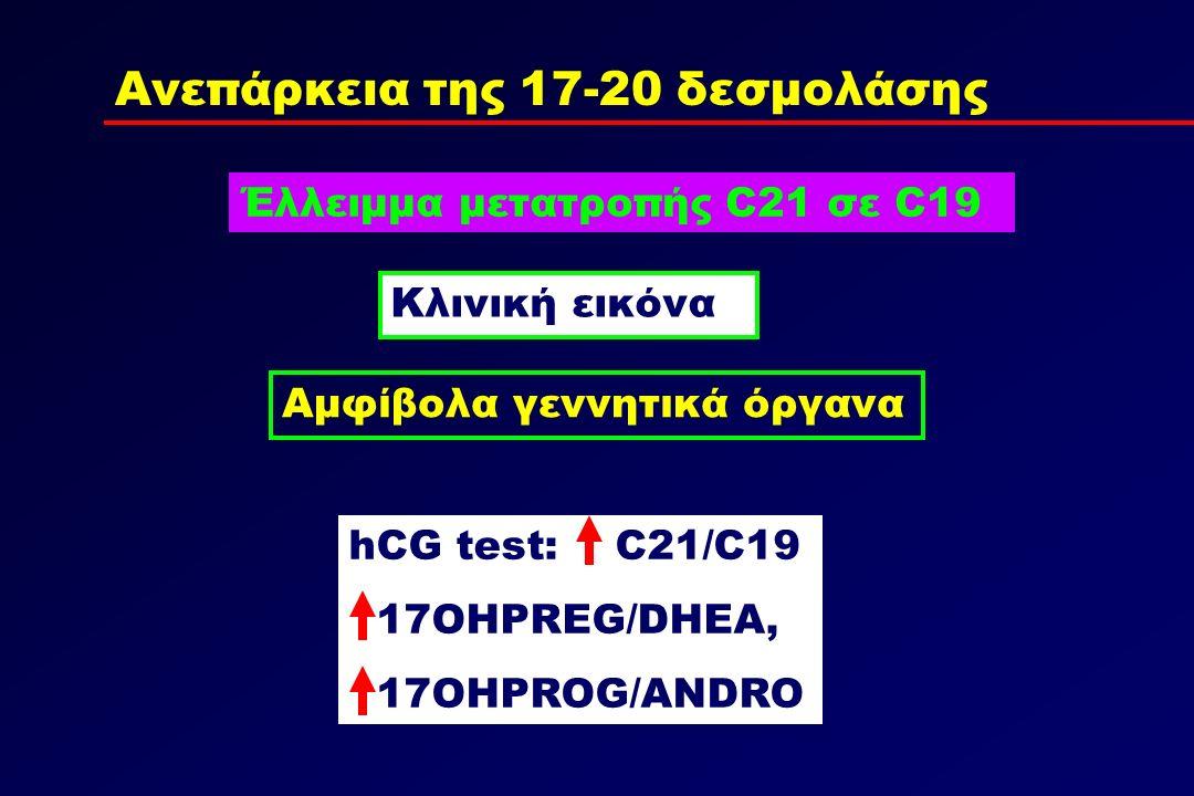 Ανεπάρκεια της 17-20 δεσμολάσης Κλινική εικόνα Αμφίβολα γεννητικά όργανα Έλλειμμα μετατροπής C21 σε C19 hCG test: C21/C19 17ΟΗPREG/DHEA, 17OHPROG/ANDRO