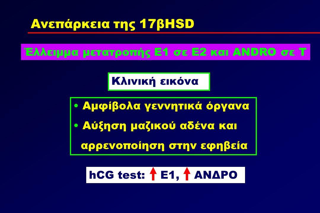 Ανεπάρκεια της 17βHSD Κλινική εικόνα Αμφίβολα γεννητικά όργανα Αύξηση μαζικού αδένα και αρρενοποίηση στην εφηβεία Έλλειμμα μετατροπής Ε1 σε Ε2 και ANDRO σε Τ hCG test: Ε1, ΑΝΔΡΟ