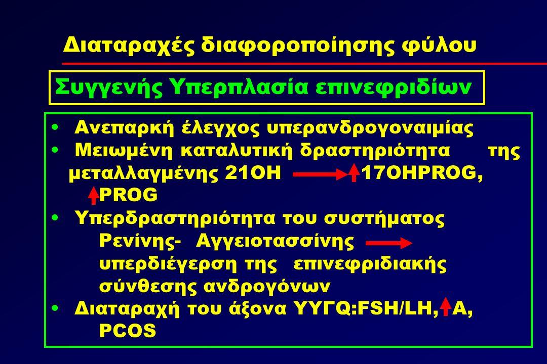 Διαταραχές διαφοροποίησης φύλου Συγγενής Υπερπλασία επινεφριδίων Ανεπαρκή έλεγχος υπερανδρογοναιμίας Μειωμένη καταλυτική δραστηριότητα της μεταλλαγμένης 21ΟΗ 17OHPROG, PROG Υπερδραστηριότητα του συστήματος Ρενίνης-Αγγειοτασσίνης υπερδιέγερση της επινεφριδιακής σύνθεσης ανδρογόνων Διαταραχή του άξονα ΥΥΓQ:FSH/LH, A, PCOS