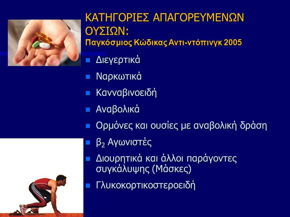 ΚΑΤΗΓΟΡΙΕΣ ΑΠΑΓΟΡΕΥΜΕΝΩΝ ΟΥΣΙΩΝ: Παγκόσμιος Κώδικας Αντι-ντόπινγκ 2005 Διεγερτικά Διεγερτικά Ναρκωτικά Ναρκωτικά Κανναβινοειδή Κανναβινοειδή Αναβολικά Αναβολικά Ορμόνες και ουσίες με αναβολική δράση Ορμόνες και ουσίες με αναβολική δράση β 2 Αγωνιστές β 2 Αγωνιστές Διουρητικά και άλλοι παράγοντες συγκάλυψης (Μάσκες) Διουρητικά και άλλοι παράγοντες συγκάλυψης (Μάσκες) Γλυκοκορτικοστεροειδή Γλυκοκορτικοστεροειδή