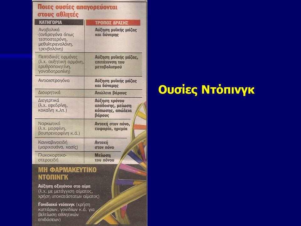 Ποιες ουσίες χρησιμοποιούνται στον αθλητισμό αναψυχής; Στεροειδή – αναβολικά (Τεστοστερόνη, νανδρολόνη, σταναζολόλη κ.λ.π.) Στεροειδή – αναβολικά (Τεστοστερόνη, νανδρολόνη, σταναζολόλη κ.λ.π.) Αμφεταμίνες Αμφεταμίνες Εφεδρίνες (λόγω της λιπολυτικής δράσης) Εφεδρίνες (λόγω της λιπολυτικής δράσης) Χοριακή γοναδοτροπίνη (για αποφυγή ατροφίας όρχεων) Χοριακή γοναδοτροπίνη (για αποφυγή ατροφίας όρχεων) Αυξητική ορμόνη Αυξητική ορμόνη ΤΡΟΠΟΙ: Κύκλοι με περιόδους αποχής, Πυραμίδα ΤΡΟΠΟΙ: Κύκλοι με περιόδους αποχής, Πυραμίδα