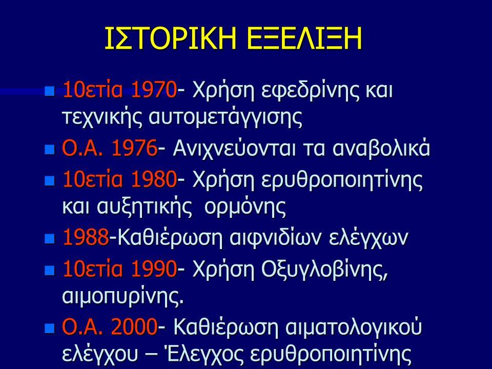 Εξέλιξη του «αντιντόπινγκ κοντρόλ» 10ετία 1960 - Ανίχνευση αμφεταμινών 10ετία 1960 - Ανίχνευση αμφεταμινών 10ετία 1970- Εντοπισμός στεροειδών με ραδιοανάλυση αντισωμάτων 10ετία 1970- Εντοπισμός στεροειδών με ραδιοανάλυση αντισωμάτων 10ετία 1980-Εντοπισμός στεροειδών με CC/MS, διουρητικών και beta blockers.