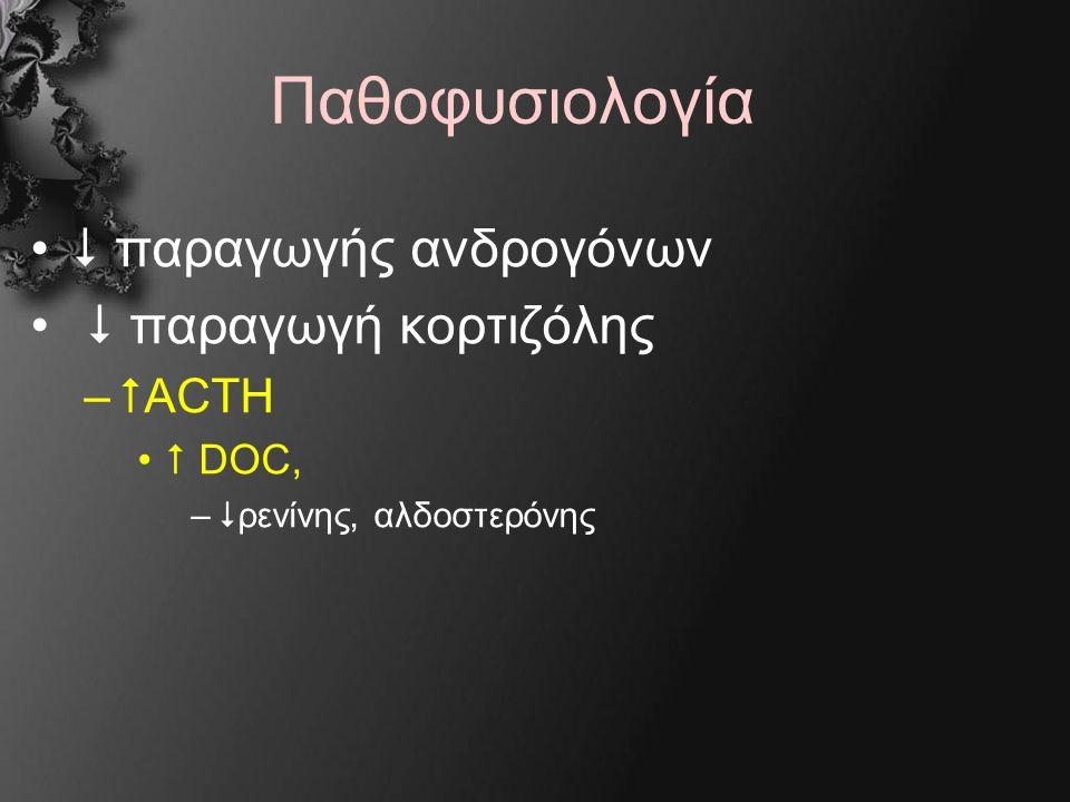 Παθοφυσιολογία  παραγωγής ανδρογόνων  παραγωγή κορτιζόλης –  ACTH  DOC, –  ρενίνης, αλδοστερόνης