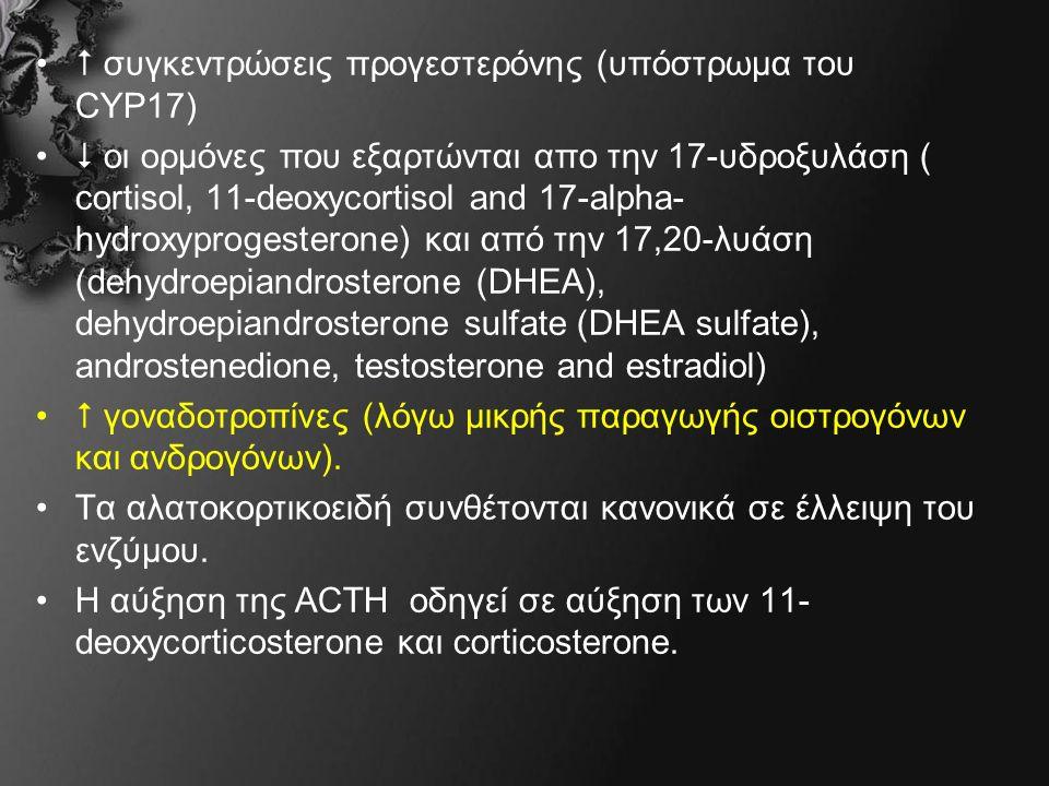  συγκεντρώσεις προγεστερόνης (υπόστρωμα του CYP17)  οι ορμόνες που εξαρτώνται απο την 17-υδροξυλάση ( cortisol, 11-deoxycortisol and 17-alpha- hydroxyprogesterone) και από την 17,20-λυάση (dehydroepiandrosterone (DHEA), dehydroepiandrosterone sulfate (DHEA sulfate), androstenedione, testosterone and estradiol)  γοναδοτροπίνες (λόγω μικρής παραγωγής οιστρογόνων και ανδρογόνων).