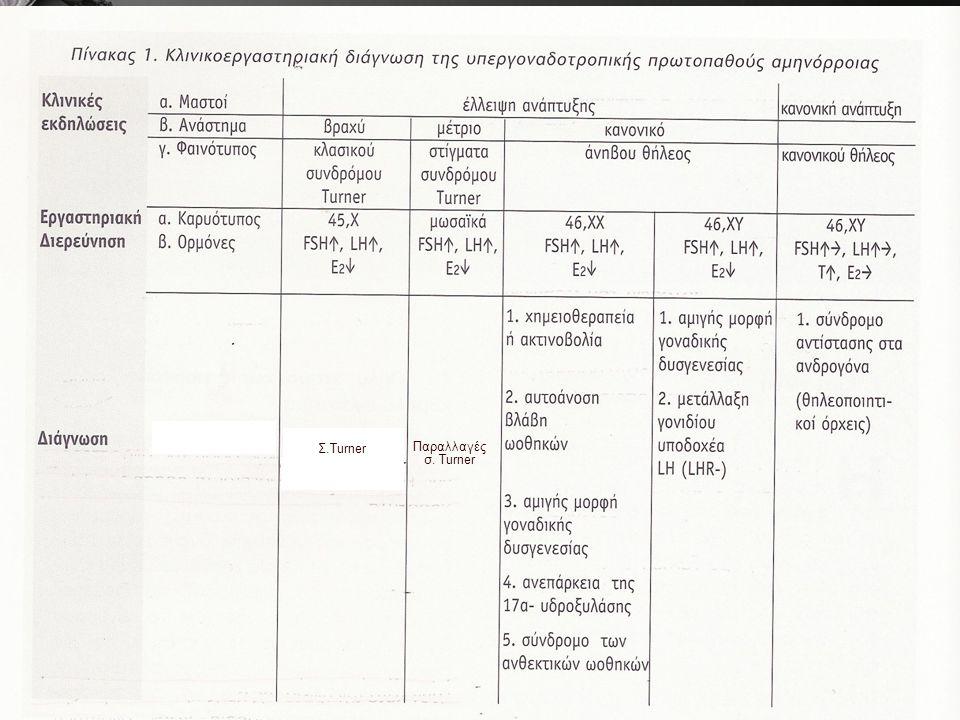 Υπεργοναδοτροφική πρωτοπαθής αμηνόρροια με ή χωρίς την ανάπτυξη των 2γενών χαρακτηριστικών του φύλου Γοναδική Δυσγενεσία Περιλαμβάνονται άτομα που έχουν: 2 ταινιοειδείς γονάδες Υποπλαστική ωοθήκη/ 2 δυσγενετικές γονάδες Υποπλαστικός όρχις 1 ταινιοειδή/1 δυσγενετική γονάδα Πλήρης/Ατελής