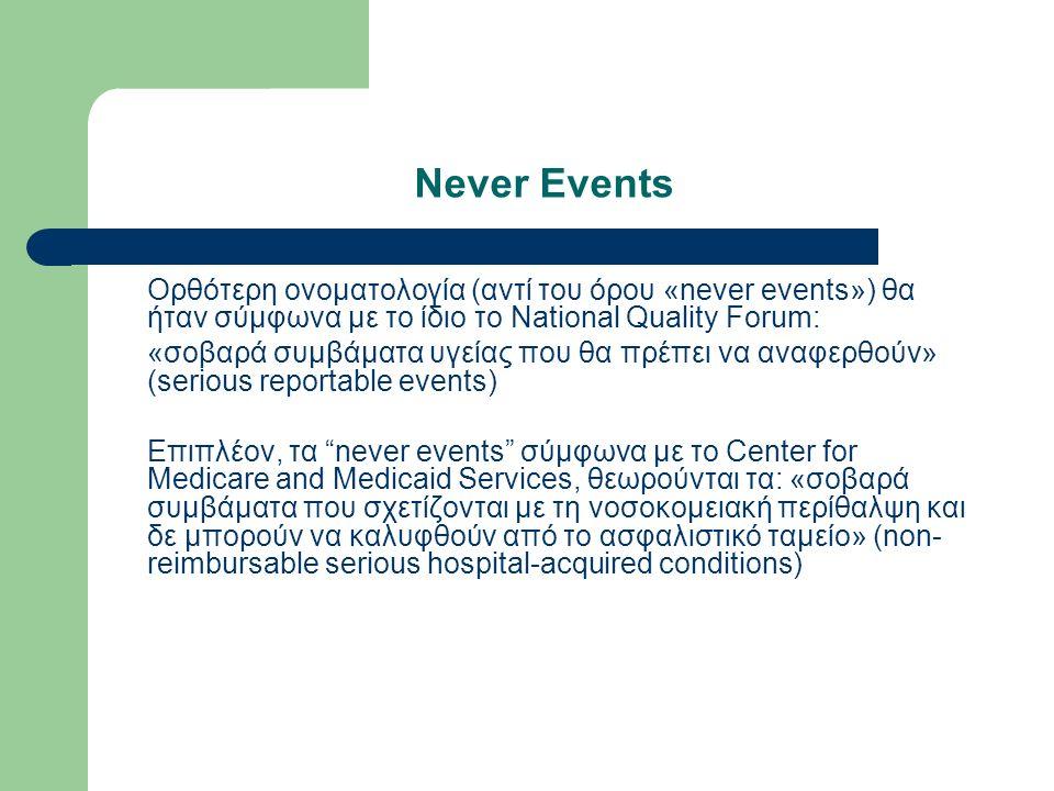 Never Events Ορθότερη ονοματολογία (αντί του όρου «never events») θα ήταν σύμφωνα με το ίδιο το National Quality Forum: «σοβαρά συμβάματα υγείας που θ