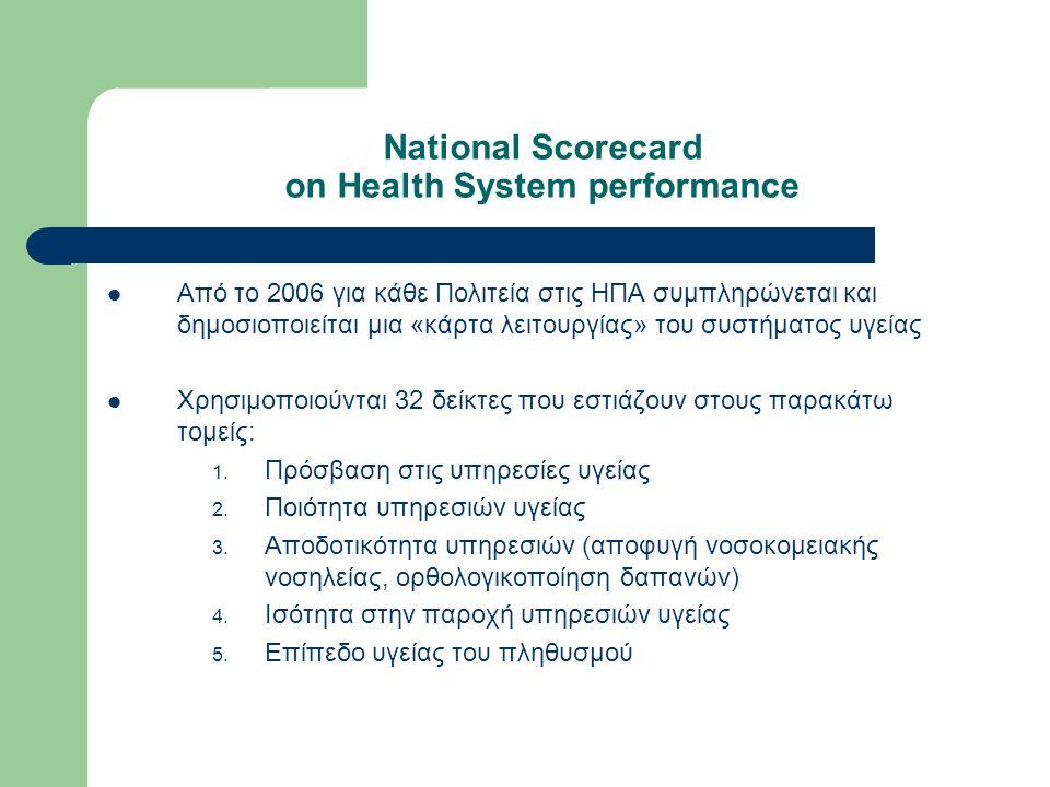 National Scorecard on Health System performance Από το 2006 για κάθε Πολιτεία στις ΗΠΑ συμπληρώνεται και δημοσιοποιείται μια «κάρτα λειτουργίας» του συστήματος υγείας Χρησιμοποιούνται 32 δείκτες που εστιάζουν στους παρακάτω τομείς: 1.