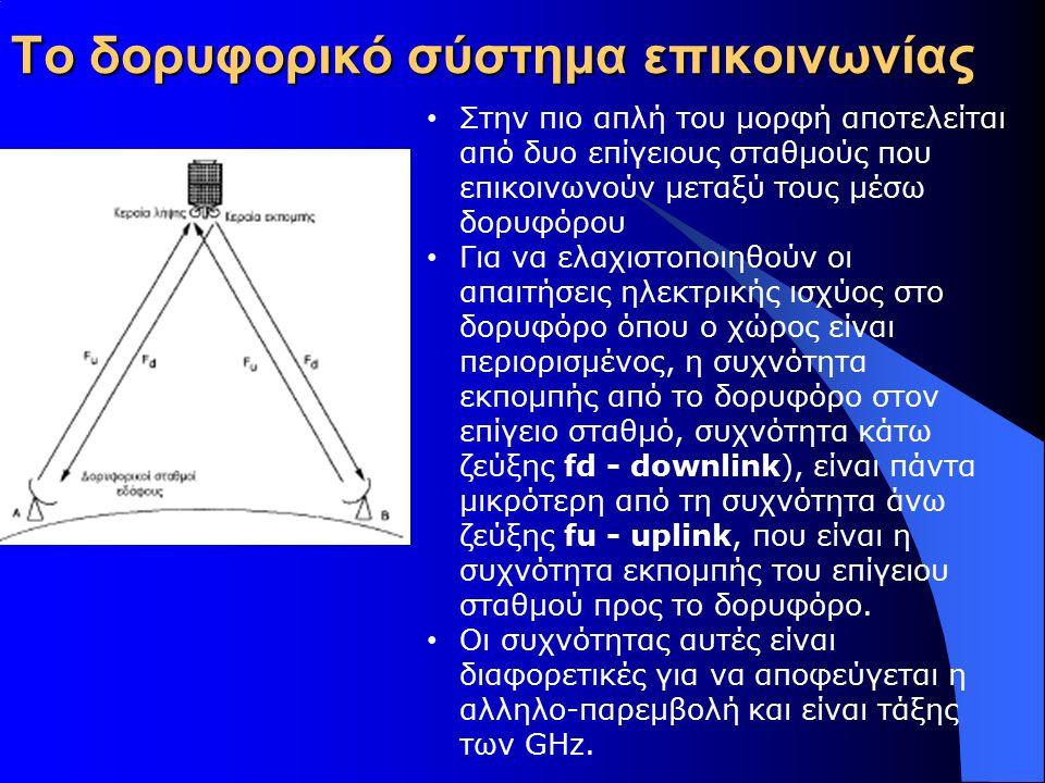Το δορυφορικό σύστημα επικοινωνίας Στην πιο απλή του μορφή αποτελείται από δυο επίγειους σταθμούς που επικοινωνούν μεταξύ τους μέσω δορυφόρου Για να ε
