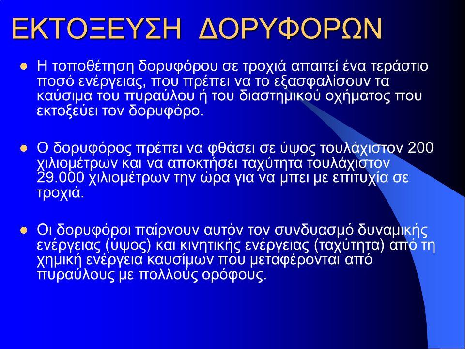 ΟΧΗΜΑΤΑ ΕΚΤΟΞΕΥΣΗΣ ΠΥΡΑΥΛΩΝ